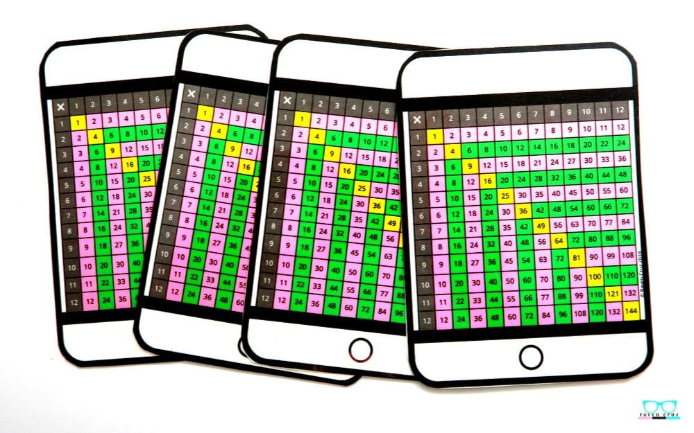 phone themed multiplication charts