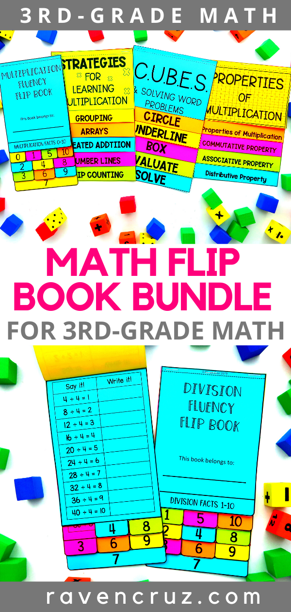 Math flip books for 3rd-grade.