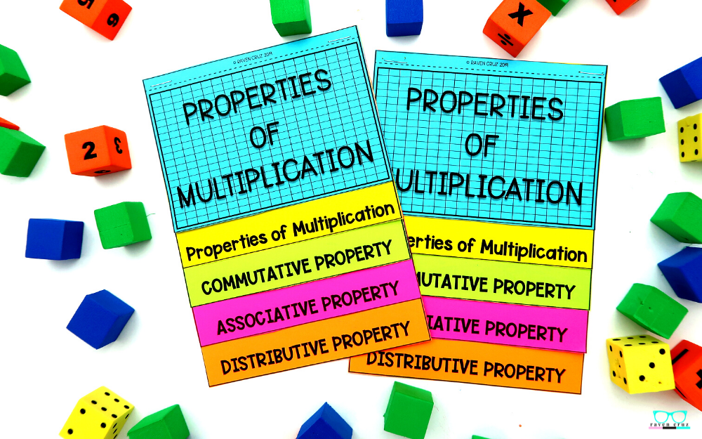 Properties of multiplication flip book for elementary math.