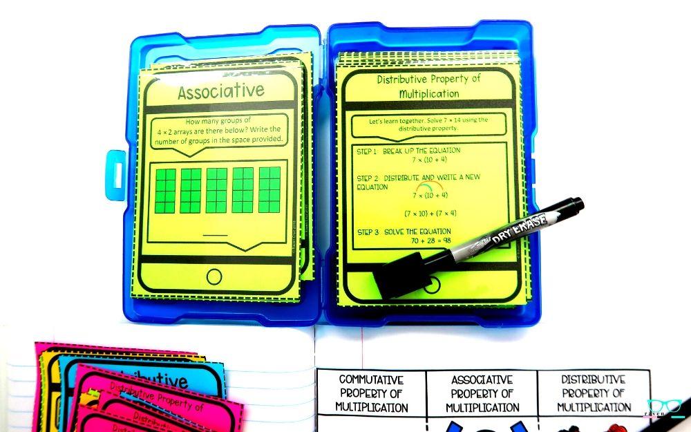 Properties of multiplication task cards for third-grade math.