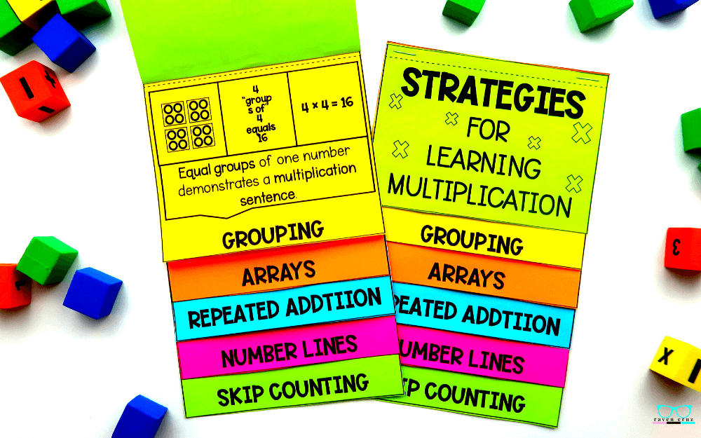 Multiplication strategies flip book printed on colored paper.