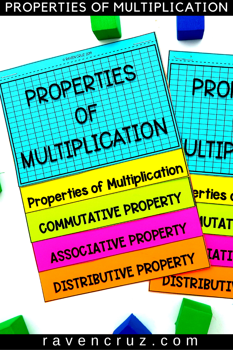 Properties of multiplication 3rd-grade