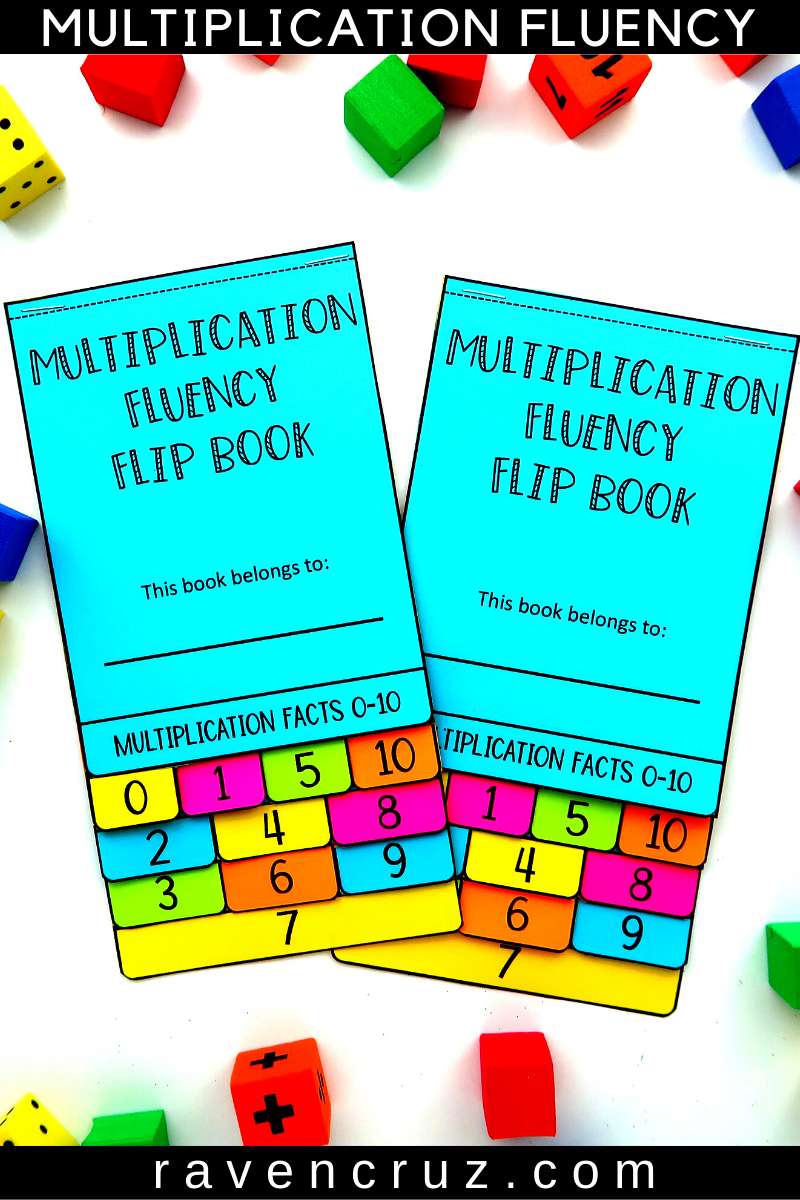 Multiplication Facts Flip Book for 3rd-grade.