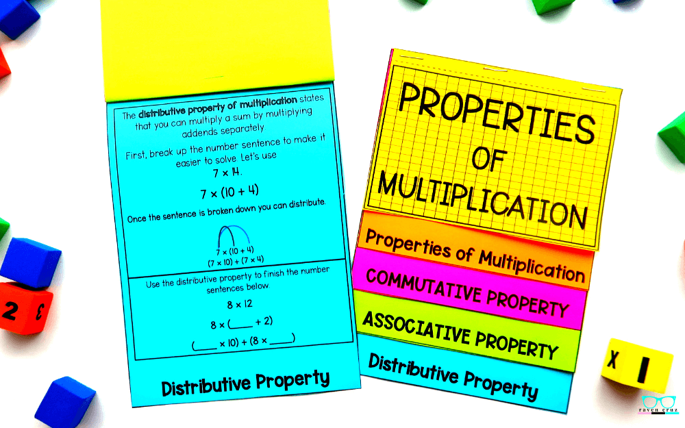 Properties of multiplication flip book for 3rd grade.
