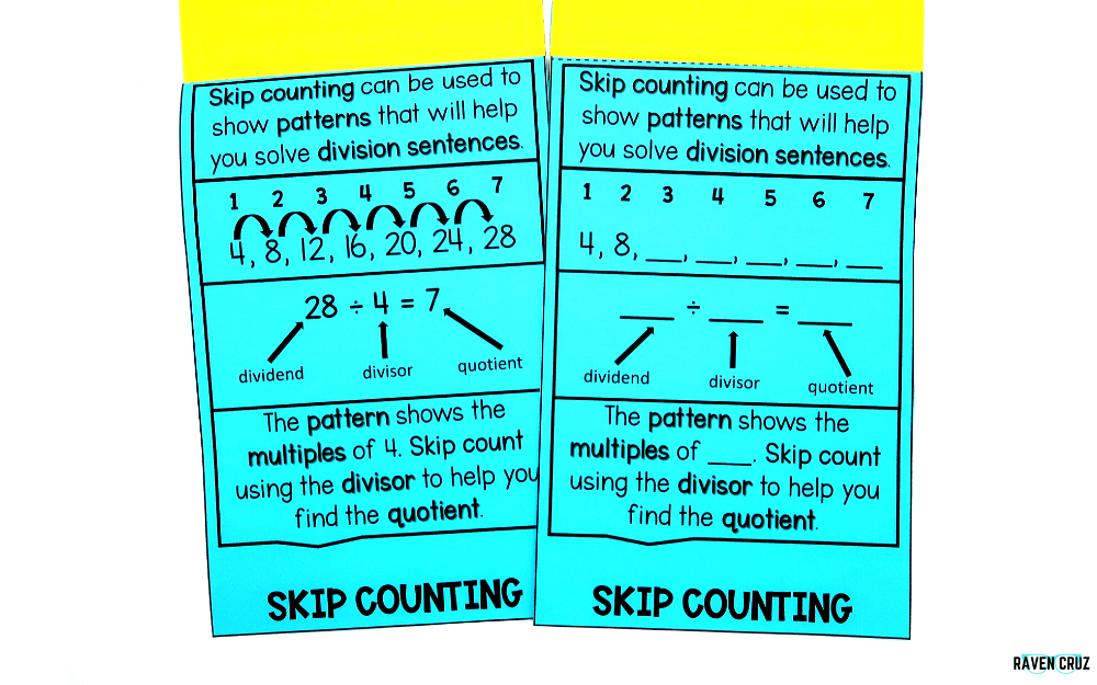 division strategies flip book for 3rd-grade math